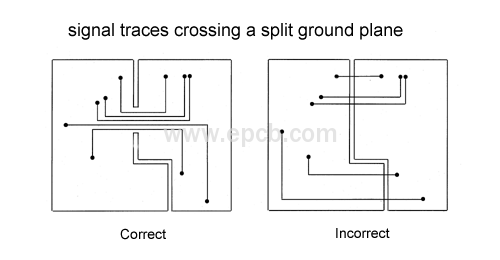 singal traces crossing a spilt ground plane