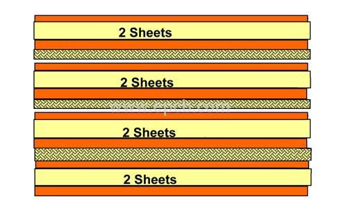 pcb layer stack